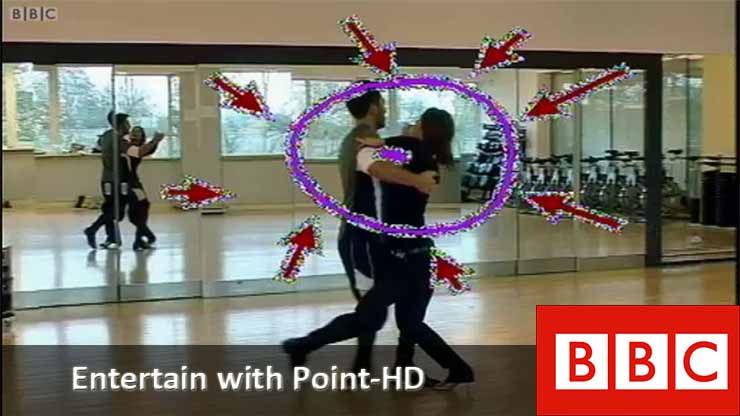 BBC Strictly Come Dancing with POINT-HD